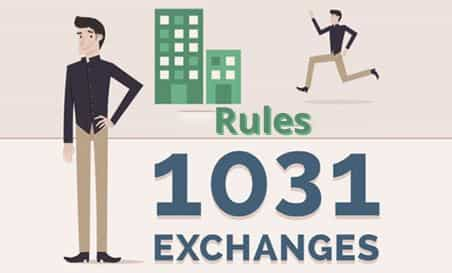 rules of 1031 exchange cartoon